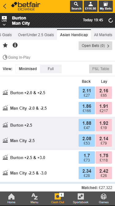 betfair in running betting trends