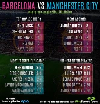 Who Scored Barca City.jpg