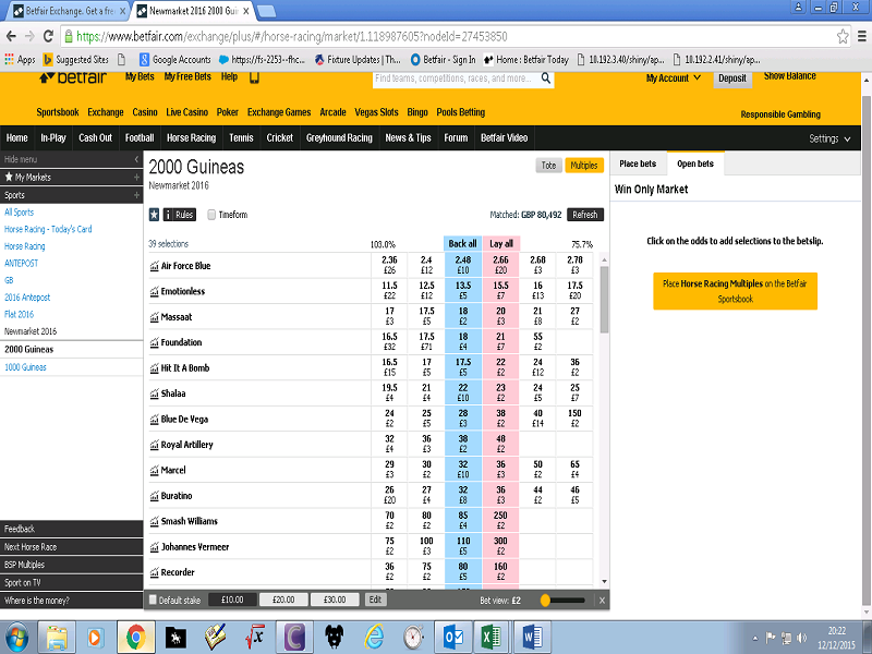 2000 Guineas 2016 ante-post betting.png