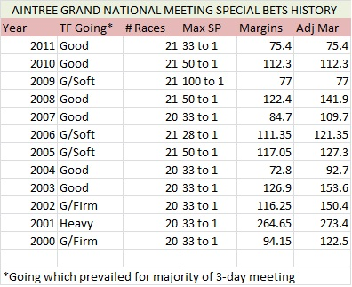 Special Bets - Rowley.jpg