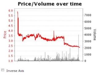 Betfair cricket trading strategies