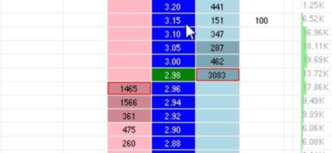 Ladder trading strategy betfair