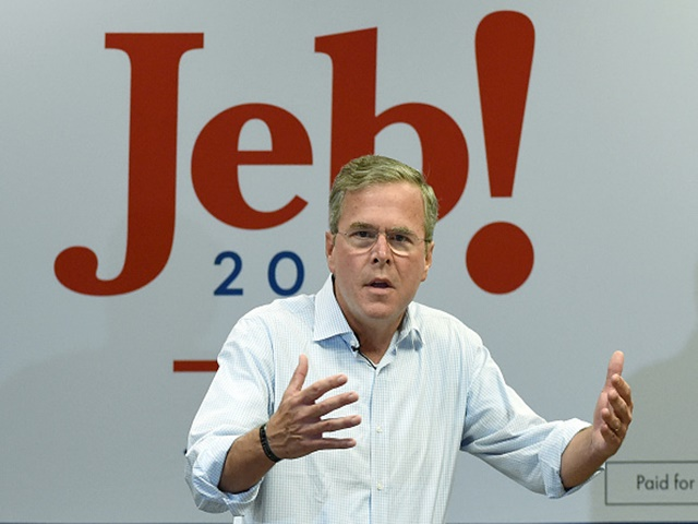 Jeb Bush has yet to receive any positive dividend from instant name recognition