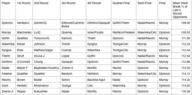 australian open tennis 2017 draw pdf